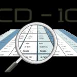 Mã ICD10 một số bệnh Thận Tiết niệu thường gặp